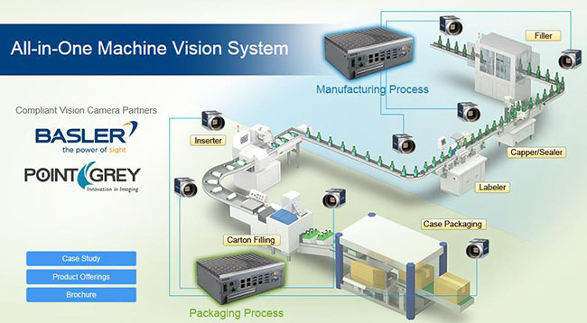 Advantech Launches a Full Range of Machine Vision Systems